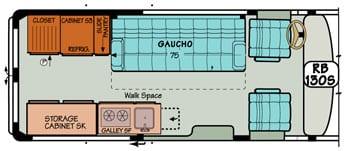 Sportsmobile conversion van diagram illustrating Gaucho placements.