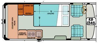 Sportsmobile conversion van diagram illustrating gaucho conversion into a bed of varying widths.