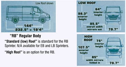 Standard plan diagrams for Sportsmobile van conersion options for low and high roof vans.