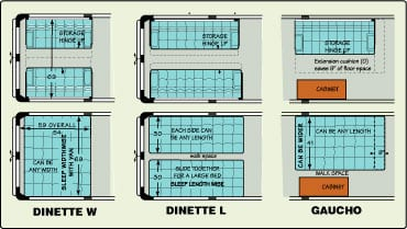 Diagram of various dinette and Gaucho options in a Sportsmobile van conversion.
