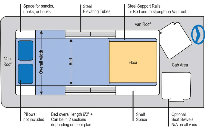 Sportsmobile Diagram of Penthouse Top