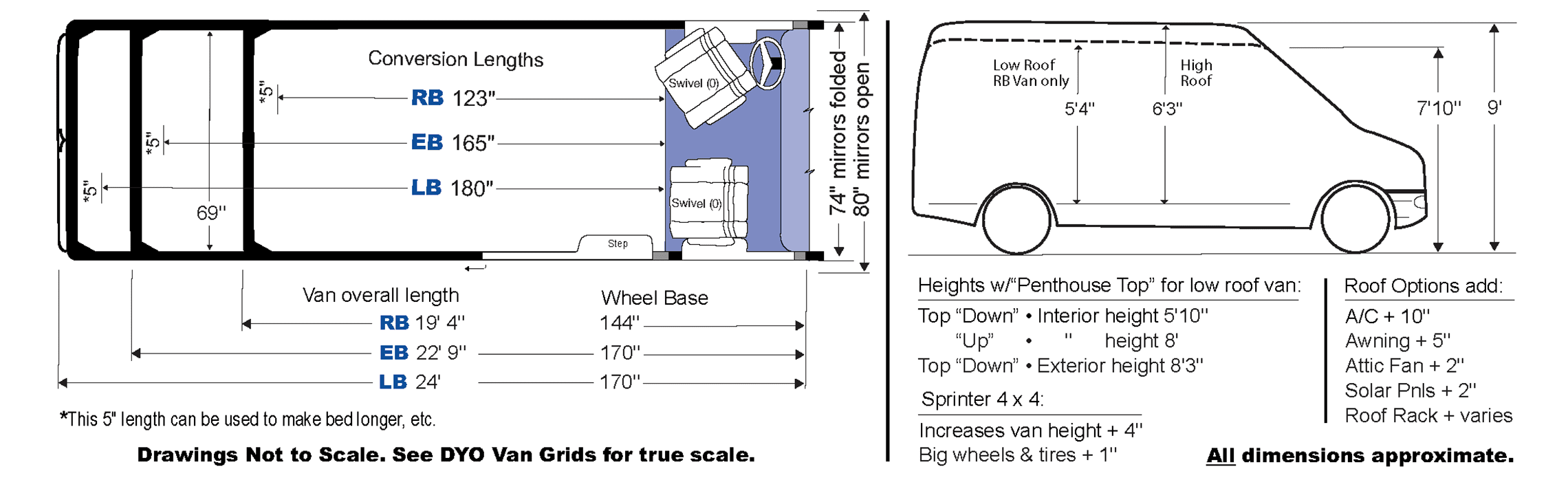 2019 Sprinter Van Dimensions