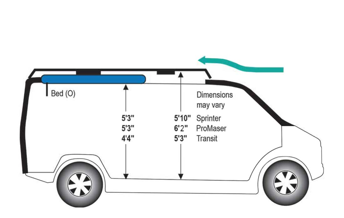 Diagram of a Sportsmobile conversion camper van with the penthouse pop top in the closed position.